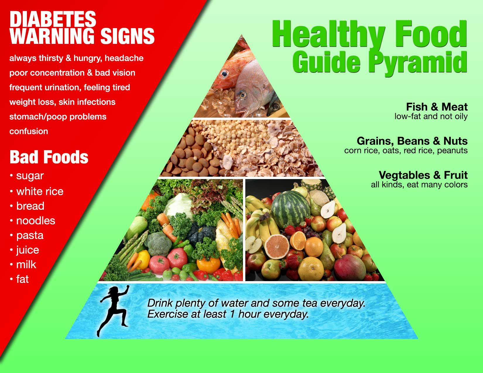 diabetes-guide